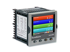 Dataloggers & Process Indicators